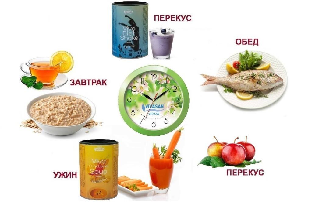 подкорректировать питание и ввести физическую нагрузку