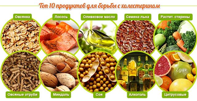 10 продуктов для борьбы с холестерином