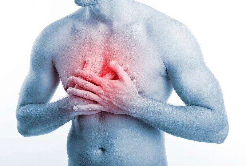 Болезненность за грудиной