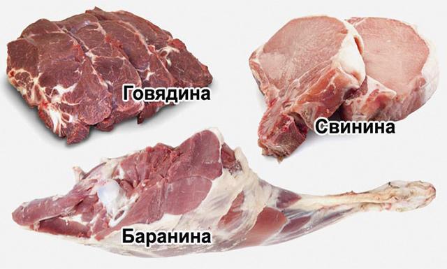 Основной частью мяса, является мышечная ткань
