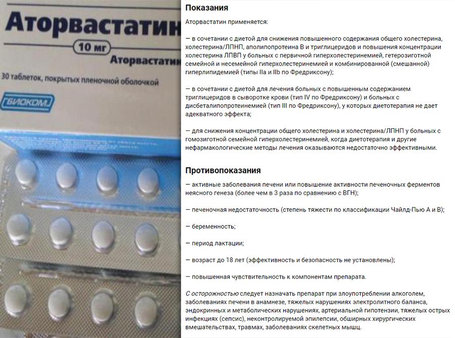 Показания и противопоказания Аторвастатина