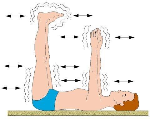 Упражнение для капилляров