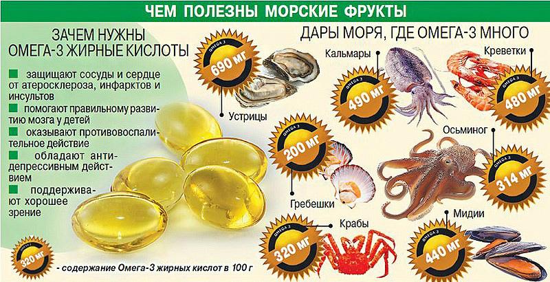 чем полезны морские фрукты