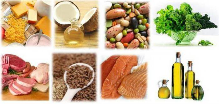 Помогает снижению холестерина
