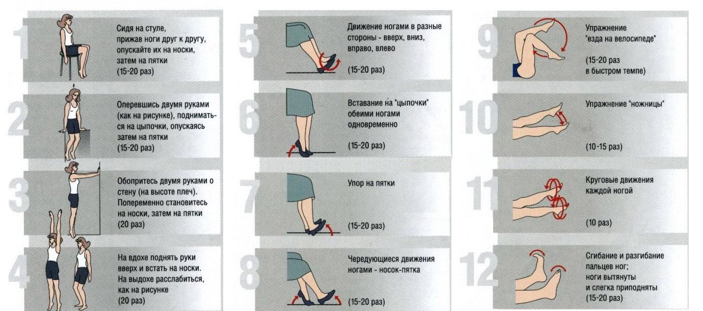 Упражнения для профилактики венозной недостаточности ног и варикоза