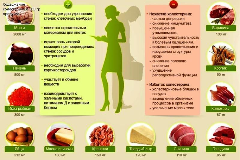 Функции вещества